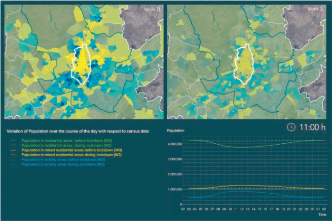 Lee más sobre el artículo The city turned off: Urban Dynamics during the COVID-19 pandemic based on mobile phone data